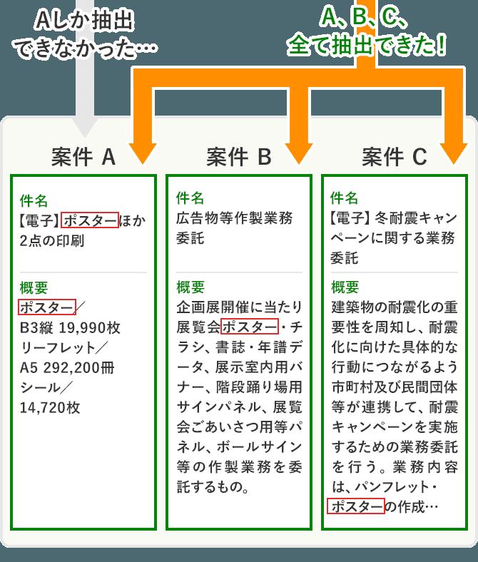 オメガ スピード マスター 値段 スーパー コピー / オメガ スピード マスター キムタク スーパー コピー